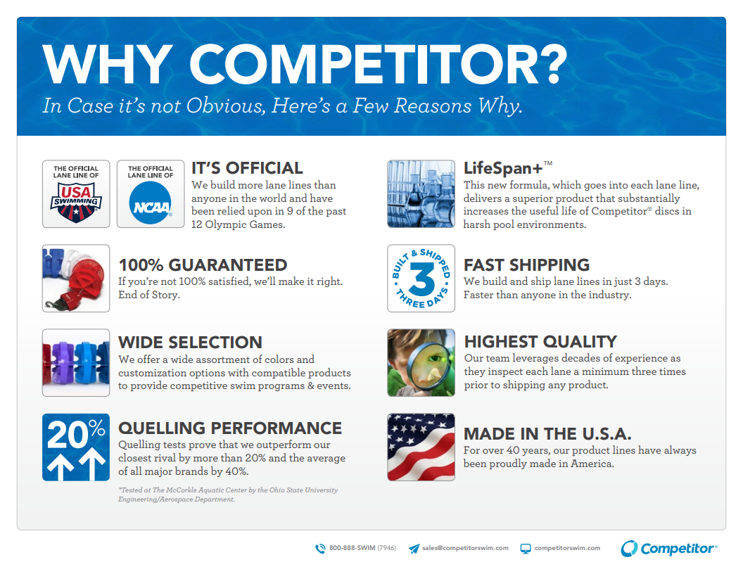 WhyCompetitor